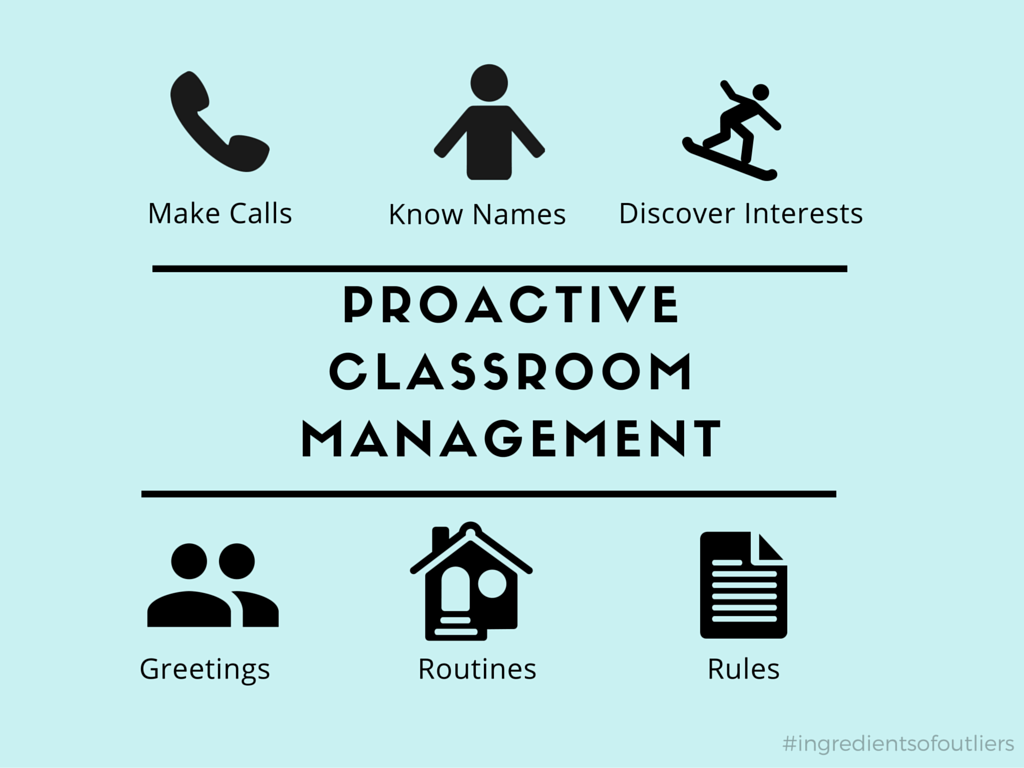 Setting Up Your Classroom For Success Proactive Classroom