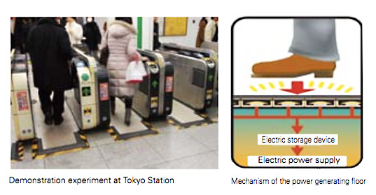 Japan east rail corporation, jr east, piezoelectric floors, energy generating floors, human powered motion, passengers power train station