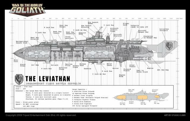 HM_Art17_LeviathanInfo