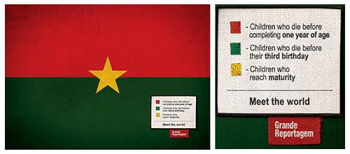 Bandera de Burkina en Revista Grande Reportagem