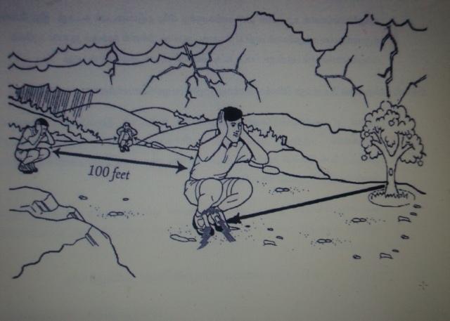 இடி மின்னல் பாதுகாப்பு நடவடிக்கைகள்