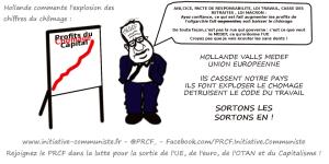 #présidentielles #Hollande : constat d'échec