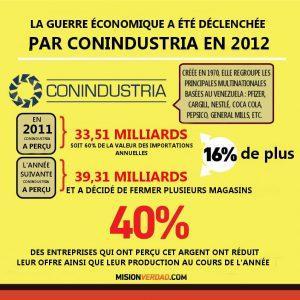 Guerre économique au Venezula : le principale producteur de nourriture bloque la production !