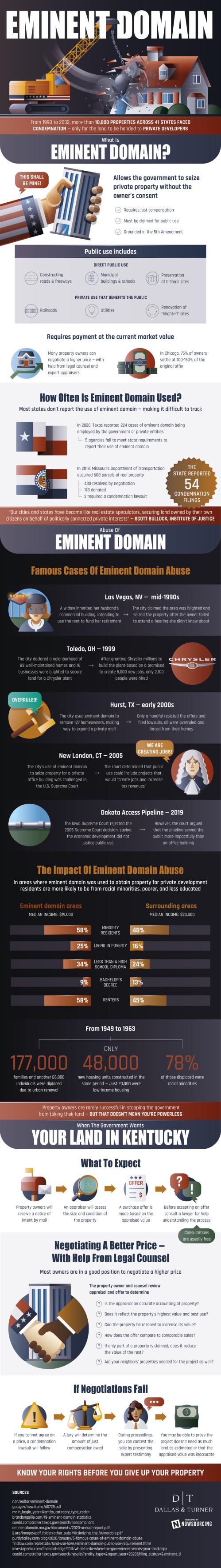 eminent domain infographic