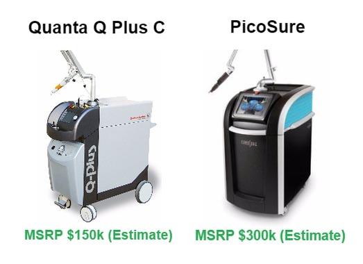 Quanta vs PicoSure pricing difference