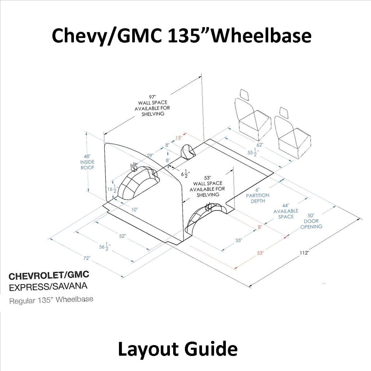 Gm Express Layout Guide 135 Wb