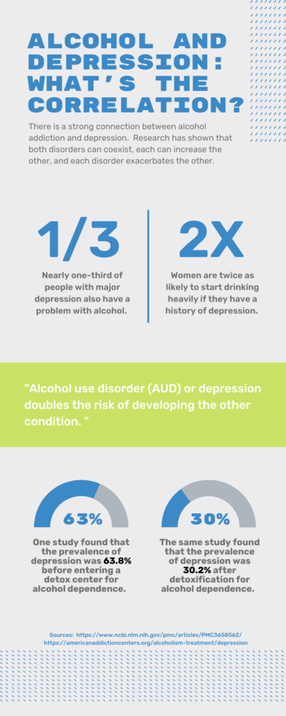 alcohol-and-depression-infographic
