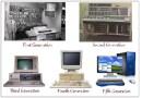 कॉम्प्यूटर Generations म्हणजे काय रे भाऊ?