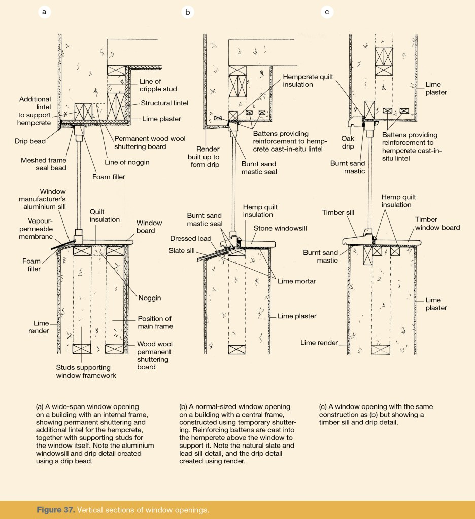 Hempcrete_Text to Page 285 AD 21.4.14.indd