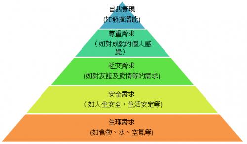 雨傘世代,後物質主義到來 | 阮穎嫻 | 香港獨立媒體網