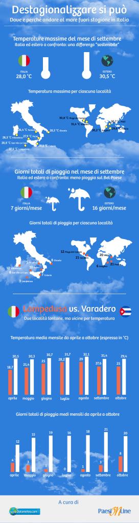 destagionalizzazione-turismo-infografica