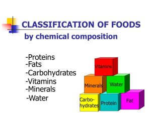 classificationoffoods