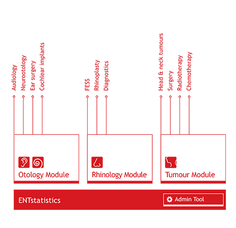 ENT-Modules-EN