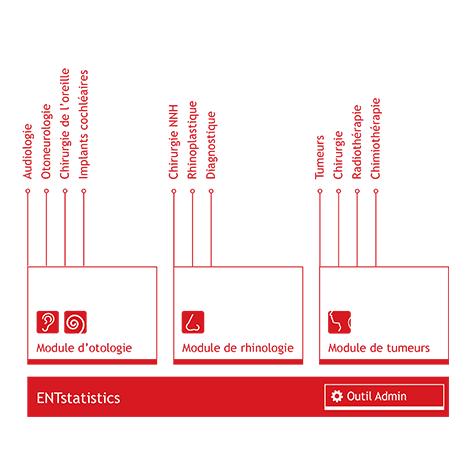 ENT-Modules-FR