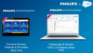 Salesforce_Philips_eCare_600x300