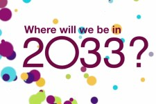 Healthcare by 2033