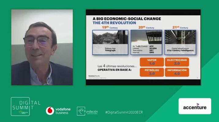 Ciberseguridad: el eje de la transformación digital - Xabier Mitxelena Digital Summit 2020