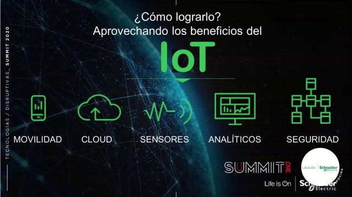 Summit 360° At Home - Innovación tecnológica en IoT para data centers: Ecostruxure