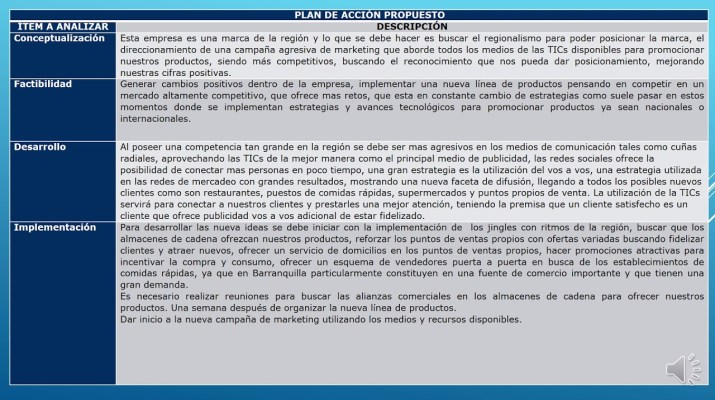 TRABAJO FINAL  GESTION DE LA INNOVACION Y TRANSFERENCIA TECNOLOGICA