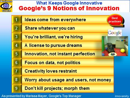 Google's principles of innovation