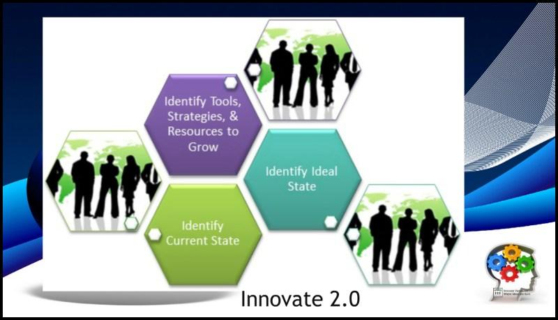 Innovate 2.0