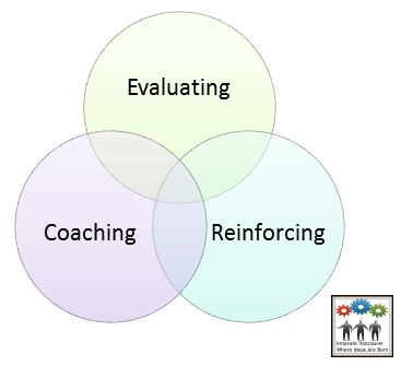 Recruitment Core Competencies