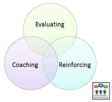 Recruitment Core Competencies