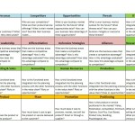 Pricing Model Canvas & Market Research