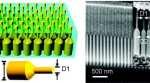 Nanopillar semiconductors shape up for better, cheaper solar cells