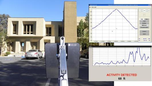 Surveillance Robot