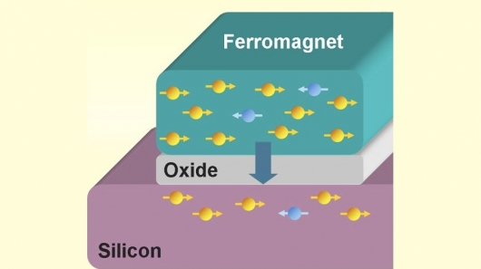 Toshiba's spintronics transistor and a new storage mechanism in silicon come to life