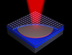 Printed Photonic Crystal Mirrors Shrink On-Chip Lasers Down to Size