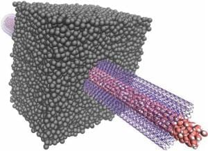 Renewable energy: Nanotubes to channel osmotic power