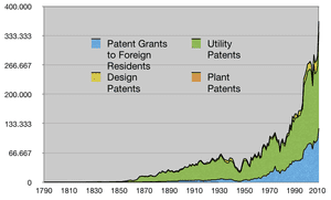 Could a 'Defensive Patent License' Fix the U.S. Patent System?