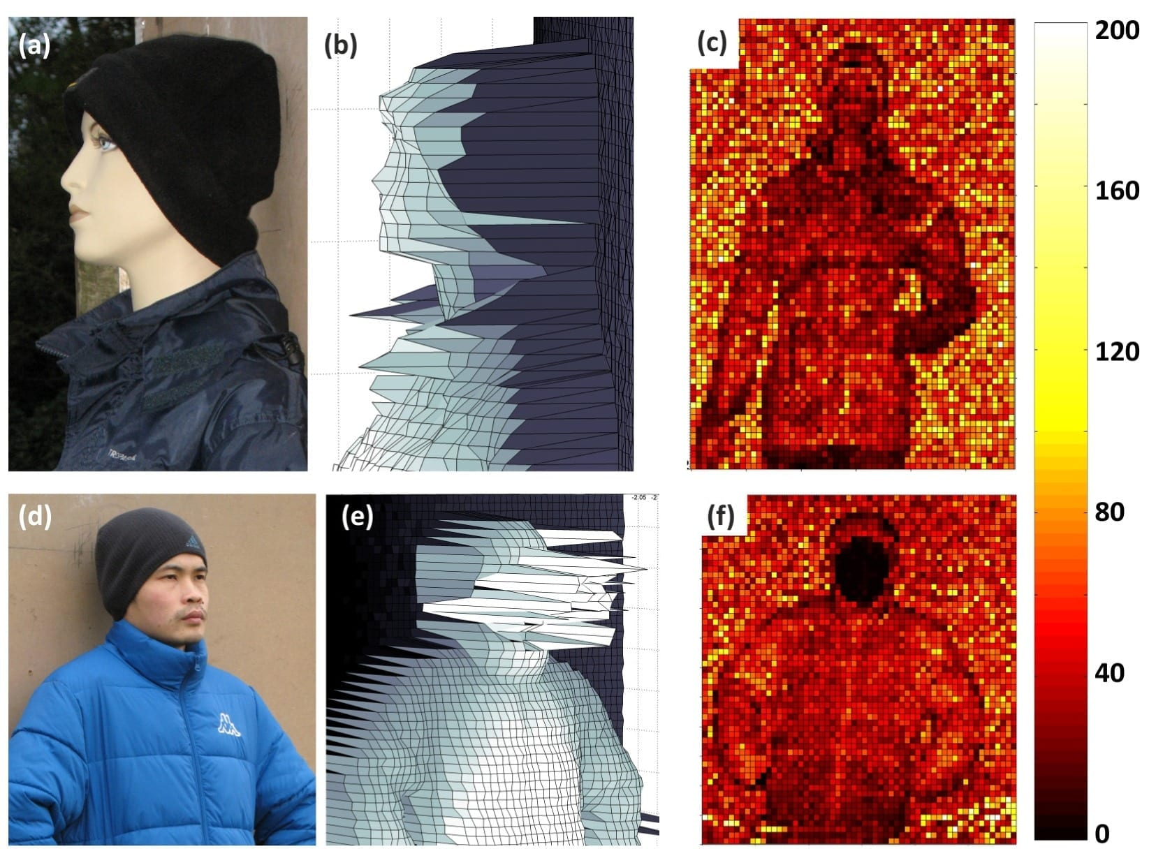 New camera system creates high-resolution 3-D images from up to a kilometer away