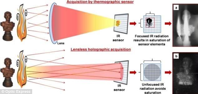 infrared-camera2