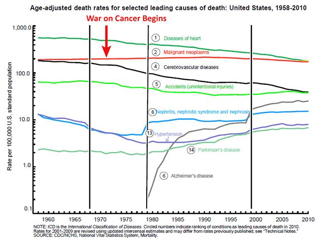 Cancer_Mortality