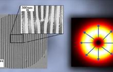 'Groovy' hologram creates strange state of light at visible and invisible wavelengths