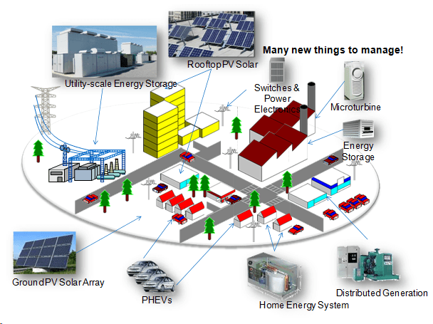 Are Microgrids the Answer to City-Disrupting Disasters?