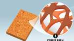 Futuristic Copper Foam Batteries Get More Bang for the Buck