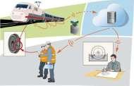 Optical sensors improve railway safety