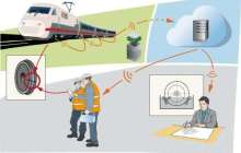 Optical sensors improve railway safety