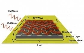 Graphene-Based Nano-Antennas May Enable Networks of Tiny Machines