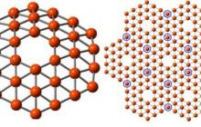 New boron nanomaterial may be possible