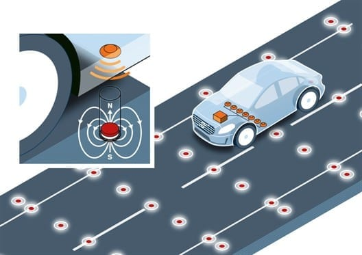 As a potential key to the implementation of self-driving vehicles, Volvo Car Group has completed a research project using magnets in the roadway to help the car determine its position. Incorporating the technology in preventive safety systems could also help prevent run-off road accidents. A pattern of round ferrite magnets (40x15 mm) was located 200 mm below the road surface. The test car was equipped with several magnetic field sensors.