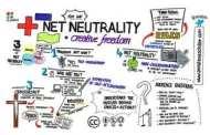 Net neutrality balancing act