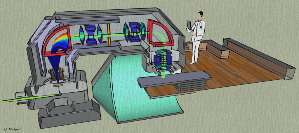 Dresden cancer researchers are looking to cut the overall size of the facility for cutting-edge proton therapy against cancer in half – and to cut costs by doing so. Diagram: Umar Masood