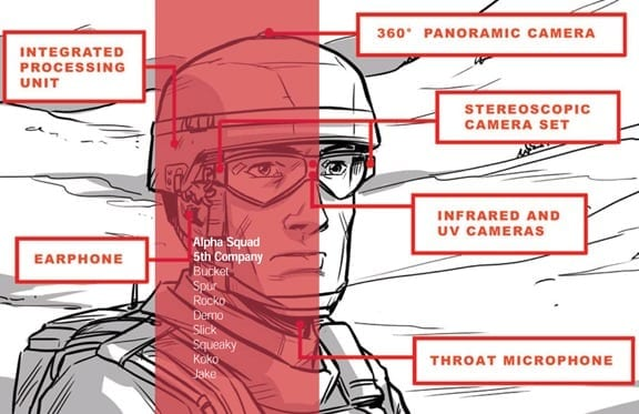 An illustration depictuing Tanagram's augmented reality system for combat. (Image from Tanagram's report,