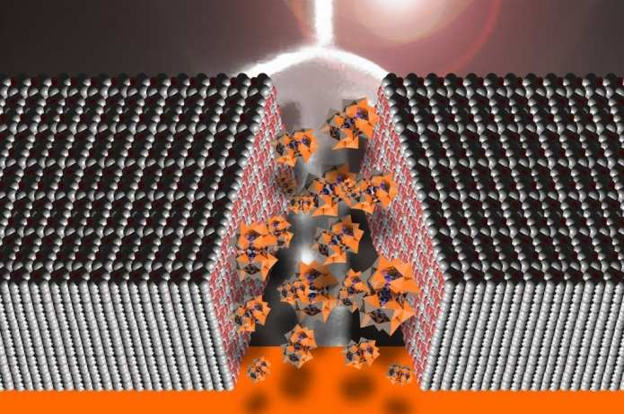 Moore's law, which states that the number of transistors in a dense integrated circuit doubles approximately every two years, could be broken if researches can put multiple bits of data on a single moleculeLaia Vila Nadal, Felix Iglesias Escudero, Leroy Cronin, Cronin Group, School of Chemistry, University of Glasgow