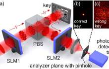 Fraud-proof credit cards possible with quantum physics